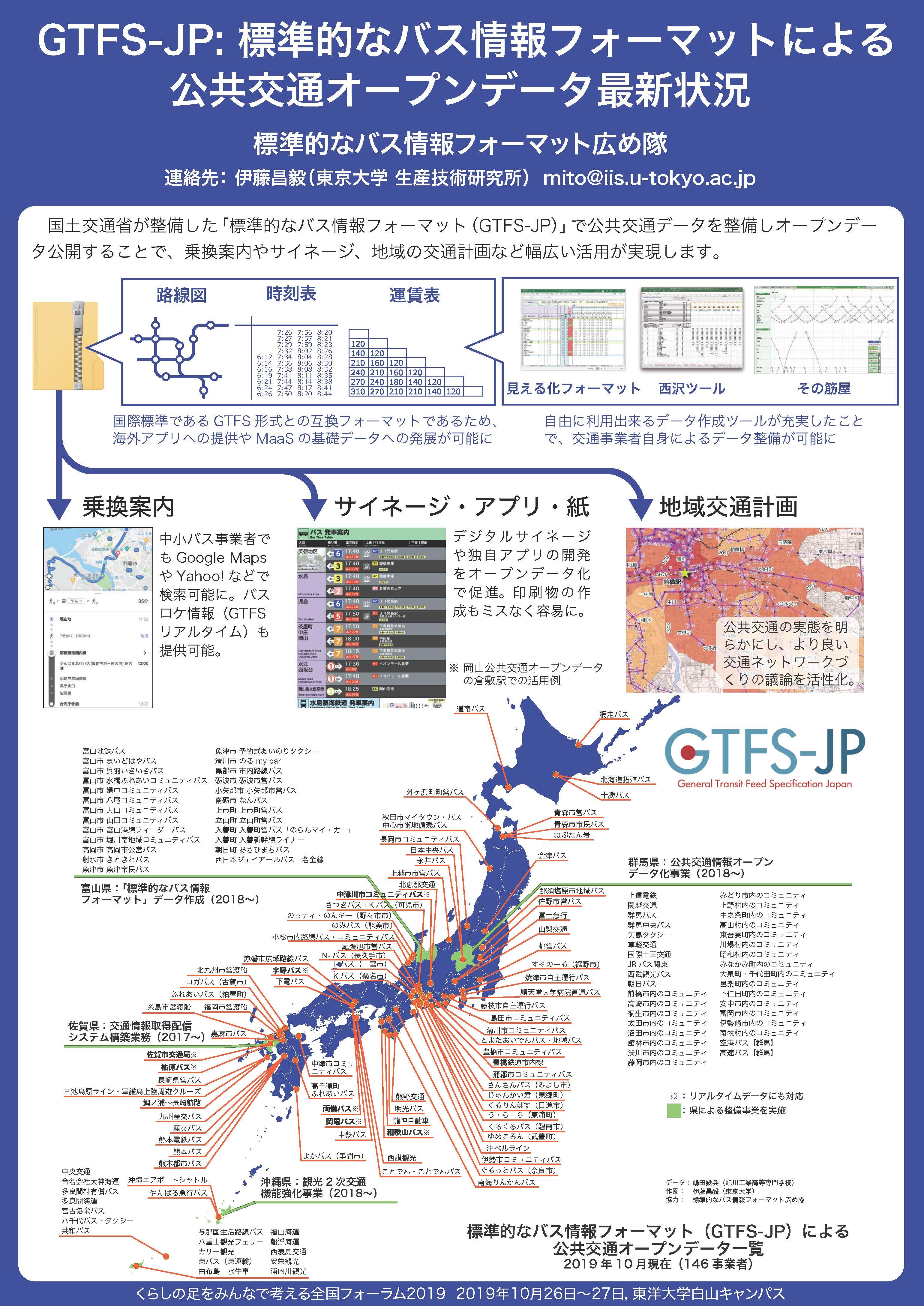 標準的なバス情報フォーマットポスター
